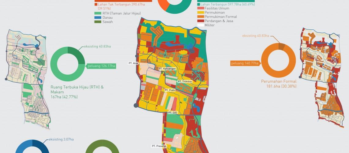 Map Puzzle A Kota Baru Sidoarjo Edit Final RGB